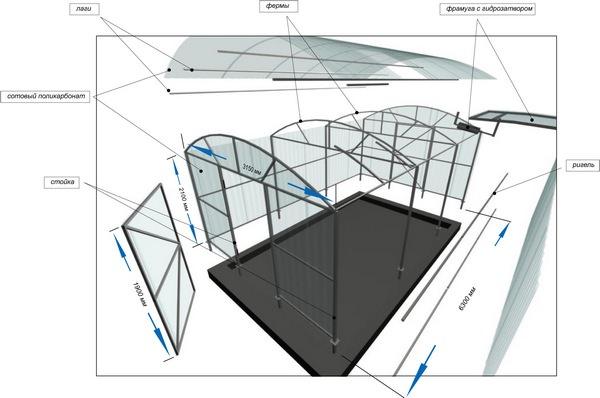 Теплица из поликарбоната своими руками: технология установки и строительства пошагово